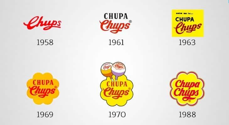 Chupa Chups Logo Evoluzione